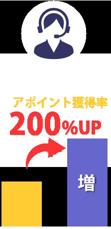 解析ツールアポイント獲得率200%UP