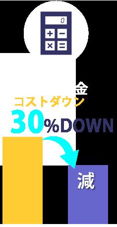 通話料金コストダウン30%DOWN