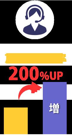 アポイント獲得率200%UP