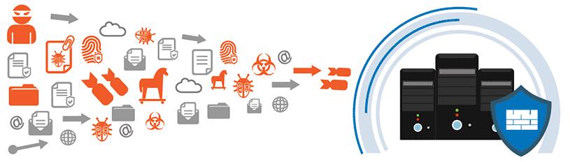 『CTIシステム』の導入により、個人情報漏洩などのリスクを回避することができる
