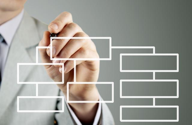 アウトバウンドコールはCTIシステム活用するのがスクリプト作成のコツです