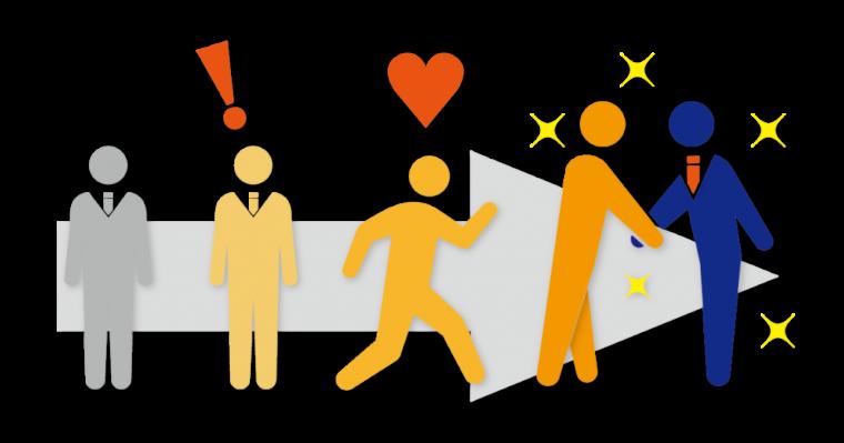 CTIシステム活用による優良な見込み客の作り方