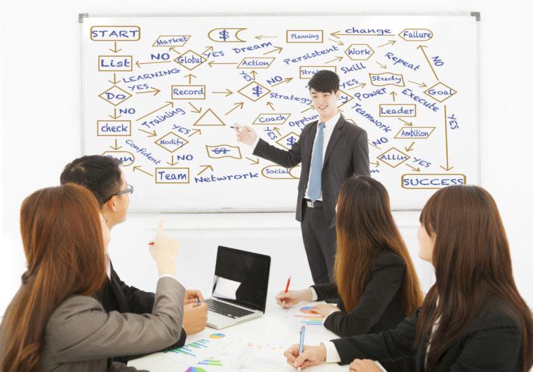 マーケティングスキル未経験者でもコールシステムのデータ分析能力を活用できます