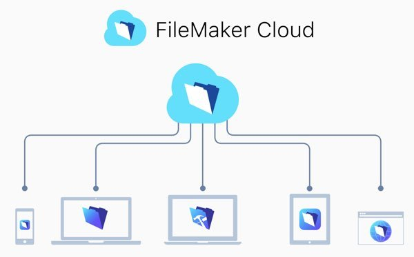 CRMとCTIをファイルメーカーを利用して効果的に連携するには