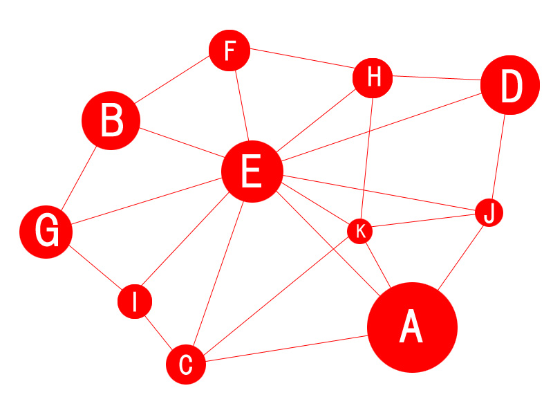 コールセンターの業務改善を図るために業務フロー図を活用